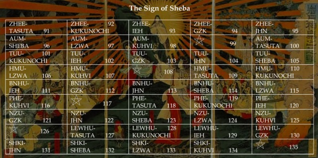 The Sign of Sheba Year 18,004: Begins June 17th 2016