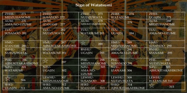 The Sign of Watatsumi Year 18,002 Begins December 25th 2014