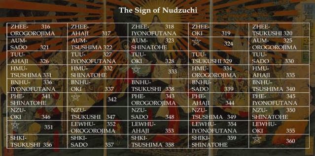 The Sign of Nudzuchi Year 18,002 Begins: February 8th 2015